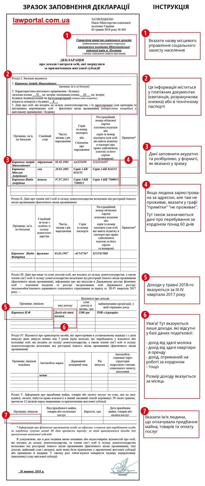 Приклад заповнення декларацій для отримання субсидії